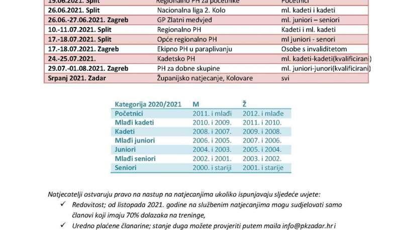 Kalendar natjecanja ljeto 2020 - 2021